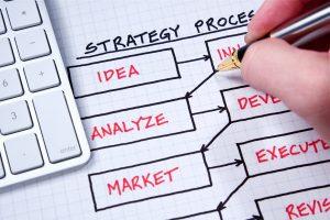قیمت طراحی وب سایت حرفه ای