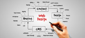 آموزش طراحی سایت حرفه ای وردپرس